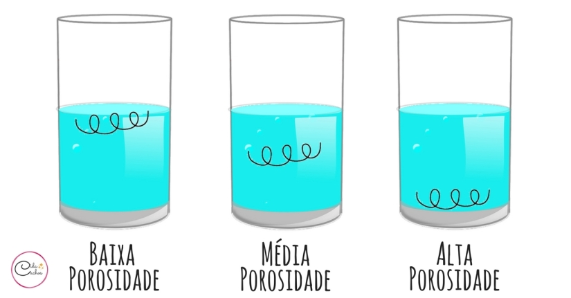 Teste de Porosidade - Blog Cida Cachos
